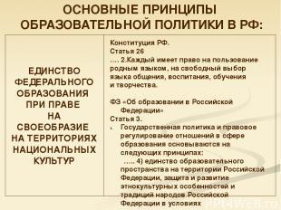 ОСНОВНЫЕ ПРИНЦИПЫ ОБРАЗОВАТЕЛЬНОЙ ПОЛИТИКИ В РФ: Конституция РФ. Статья 26 …. 2.