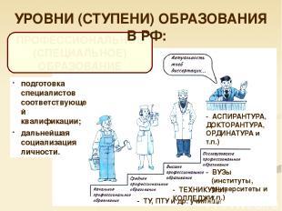 ПРОФЕССИОНАЛЬНОЕ (СПЕЦИАЛЬНОЕ) ОБРАЗОВАНИЕ подготовка специалистов соответствующ