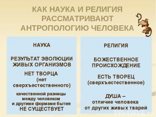 РЕЛИГИОЗНОЕ СОЗНАНИЕ И СВОБОДА СОВЕСТИ КОНСТИТУЦИЯ РОССИЙСКОЙ ФЕДЕРАЦИИ Статья 1