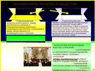 ДИНАМИКА СЕКУЛЯРИЗАЦИИ В ИСКУССТВЕ РЕЗУЛЬТАТЫ СЕКУЛЯРИЗАЦИИ Светское государство