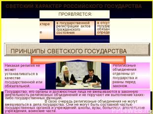 Гражданам РФ гарантирована свобода совести – независимость духовной жизни, миров