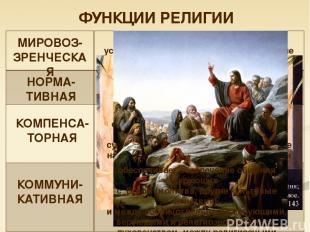 ТИПОЛОГИЯ РЕЛИГИИ