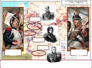 12 (24) июня 1812 года – Наполеон начал переправу через Неман (начало Отечествен