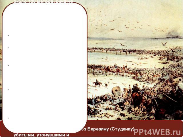 15(27) - 17(29) ноября 1812 года - переправа через Березину. Найдите на карте место, где армия Наполеона перестала существовать. Переправа через Березину (Студенку). ширина реки составляла около 100 метров, река не успела замерзнуть, лед тонкий, плы…