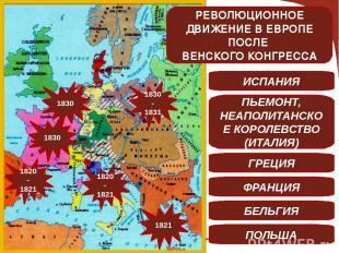 1820-1821 1821 1820-1821 1830 1830 1830-1831 ИСПАНИЯ ПЬЕМОНТ, НЕАПОЛИТАНСКОЕ КОР