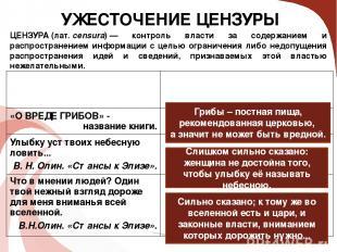 УЖЕСТОЧЕНИЕ ЦЕНЗУРЫ ЦЕНЗУРА(лат.censura)— контроль власти за содержанием и ра