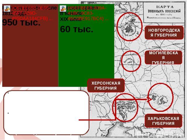 к 1826 году на поселения была переведена 1/3 армии; 1819 год – крупное восстание военных поселян в Чугуеве (Слободская Украина). НОВГОРОДСКАЯ ГУБЕРНИЯ ХАРЬКОВСКАЯ ГУБЕРНИЯ МОГИЛЕВСКАЯ ГУБЕРНИЯ ХЕРСОНСКАЯ ГУБЕРНИЯ