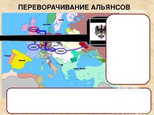 ПЕРЕВОРАЧИВАНИЕ АЛЬЯНСОВ Дипломатическая революция(илипереворачивание альянсо