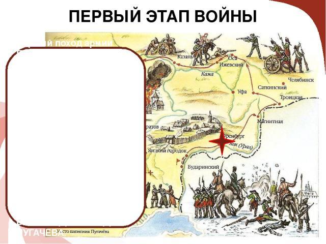 ПЕРВЫЙ ЭТАП ВОЙНЫ Первый поход армии Пугачёва начался 17 сентября 1773 года. Пугачев осадил Оренбург. Осада длилась полгода и была неудачной для восставших. Сражение царской армии и сил восставших произошло 22 марта 1774 года под Татищевой крепостью…