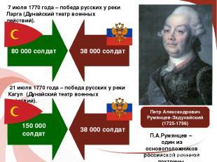 80 000 солдат Петр Александрович Румянцев-Задунайский (1725-1796) 7 июля1770г
