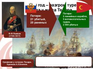 1790 год – разгром турецкого флота у мыса Тендра Ф.Ф.Ушаков (1745-1817) Сражение