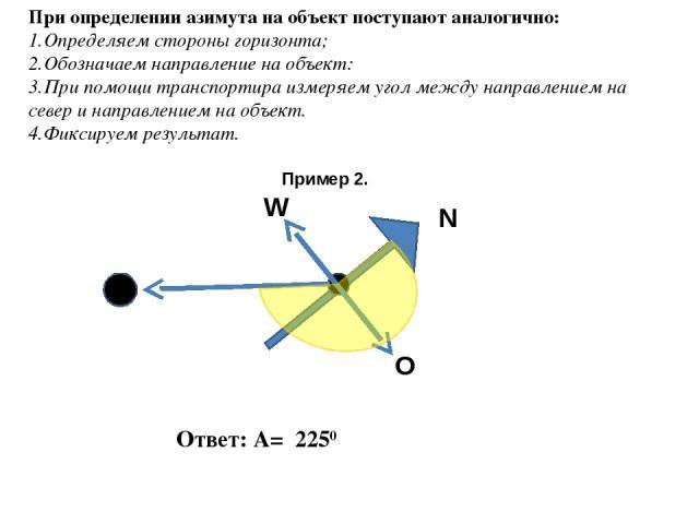 При определении азимута на объект поступают аналогично: Определяем стороны горизонта; Обозначаем направление на объект: При помощи транспортира измеряем угол между направлением на север и направлением на объект. Фиксируем результат. Пример 2. N O W …