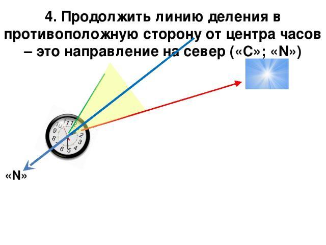 «N» 4. Продолжить линию деления в противоположную сторону от центра часов – это направление на север («С»; «N»)