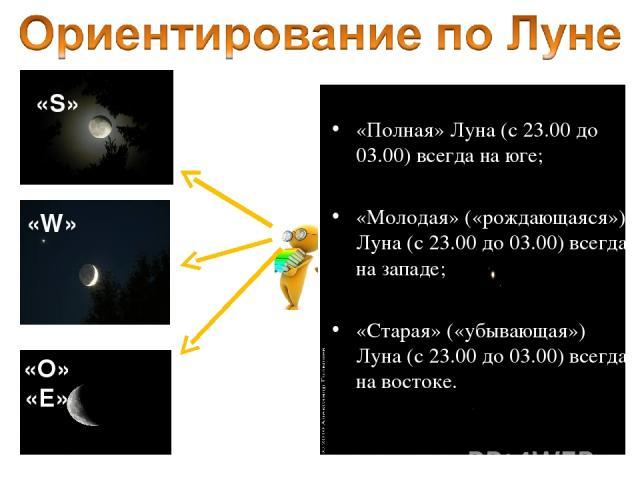 «Полная» Луна (c 23.00 до 03.00) всегда на юге; «Молодая» («рождающаяся») Луна (c 23.00 до 03.00) всегда на западе; «Старая» («убывающая») Луна (c 23.00 до 03.00) всегда на востоке. «S» «W» «O» «Е»