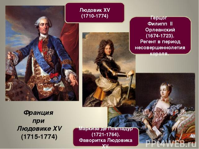 Франция при Людовике XV (1715-1774) Маркиза де Помпадур (1721-1764). Фаворитка Людовика XV. Людовик XV (1710-1774) Герцог Филипп II Орлеанский (1674-1723). Регент в период несовершеннолетия короля.