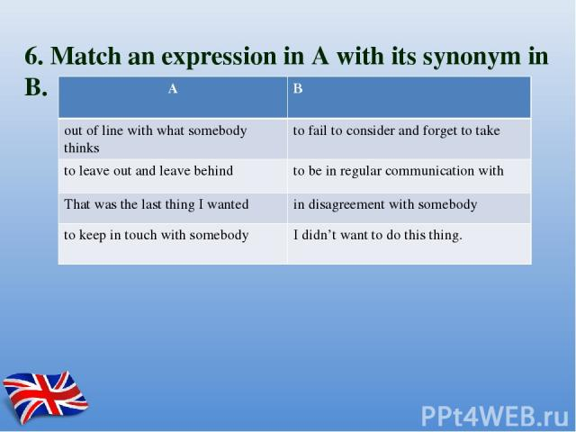 6. Match an expression in A with its synonym in B. 7. Listen to the text for the first time and try to finish the statements A8-A14 without paying attention to the given options. Then match your answer to the appropriate option. 8. Listen to the tex…