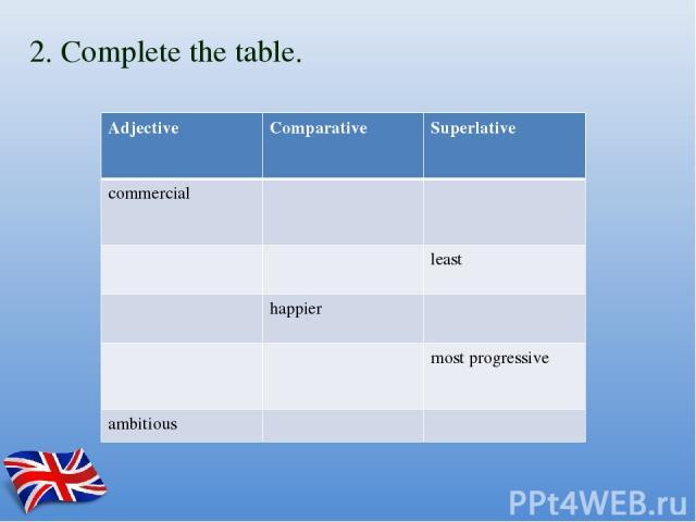 2. Complete the table. Adjective Comparative Superlative commercial least happier most progressive ambitious