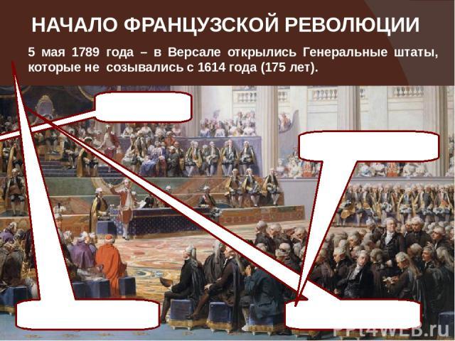 НАЧАЛО ФРАНЦУЗСКОЙ РЕВОЛЮЦИИ 5 мая 1789 года – в Версале открылись Генеральные штаты, которые не созывались с 1614 года (175 лет). Людовик XVI ДЕПУТАТЫ ОТ ПЕРВОГО СОСЛОВИЯ ДЕПУТАТЫ ОТ ТРЕТЬЕГО СОСЛОВИЯ ДЕПУТАТЫ ОТ ВТОРОГО СОСЛОВИЯ