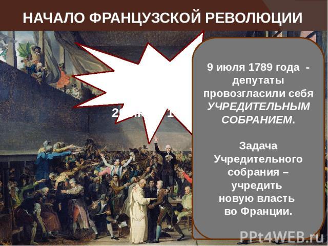 НАЧАЛО ФРАНЦУЗСКОЙ РЕВОЛЮЦИИ «Клятва в зале для игры в мяч» Жак Луи Давид, Лувр, Париж. НЕ РАСХОДИТЬСЯ, ПОКА НЕ ПРИМУТ КОНСТИТУЦИЮ. 20 июня 1789 года 9 июля 1789 года - депутаты провозгласили себя УЧРЕДИТЕЛЬНЫМ СОБРАНИЕМ. Задача Учредительного собра…