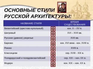 ВИЗАНТИЙСКИЙ СТИЛЬ конец X – XV века Особенности стиля: Вместе с христианской ве