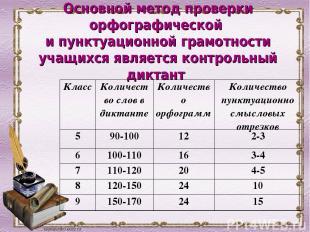 Основной метод проверки орфографической и пунктуационной грамотности учащихся яв