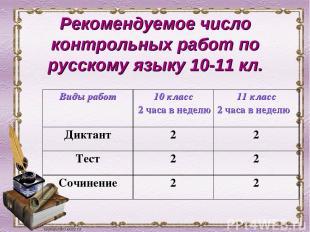 Рекомендуемое число контрольных работ по русскому языку 10-11 кл. Виды работ 10