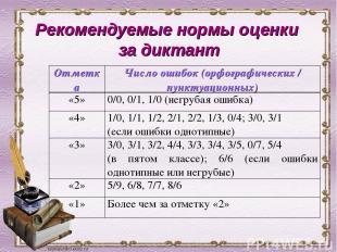 Рекомендуемые нормы оценки за диктант Отметка Число ошибок (орфографических / пу
