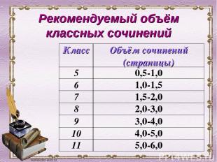 Рекомендуемый объём классных сочинений Класс Объём сочинений (страницы) 5 0,5-1,