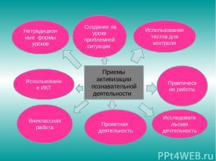 Приемы активизации познавательной деятельности Нетрадиционные формы уроков Испол
