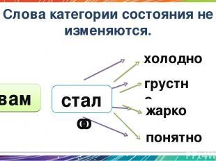 грустно холодно жарко понятно Слова категории состояния не изменяются. мне тебе