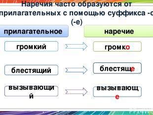 Наречия часто образуются от прилагательных с помощью суффикса -о (-е) громкий гр