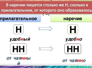 Наречия часто образуются от прилагательных с помощью суффикса -о (-е) НН НН Н Н