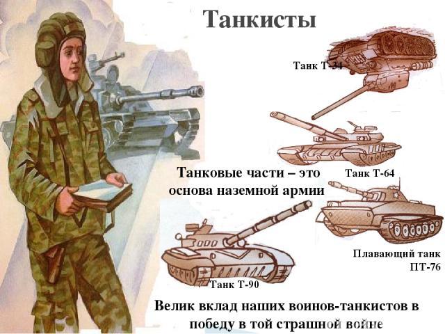 Танкисты Танк Т-34 Танковые части – это основа наземной армии Велик вклад наших воинов-танкистов в победу в той страшной войне Танк Т-64 Плавающий танк ПТ-76 Танк Т-90
