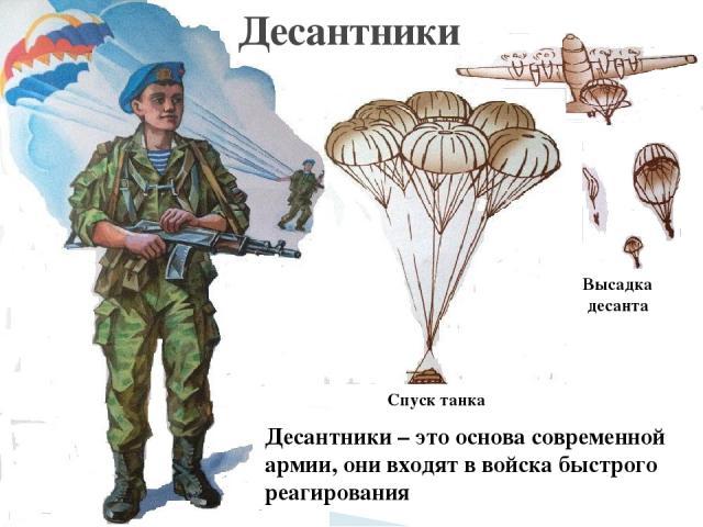 Десантники Десантники – это основа современной армии, они входят в войска быстрого реагирования Спуск танка Высадка десанта