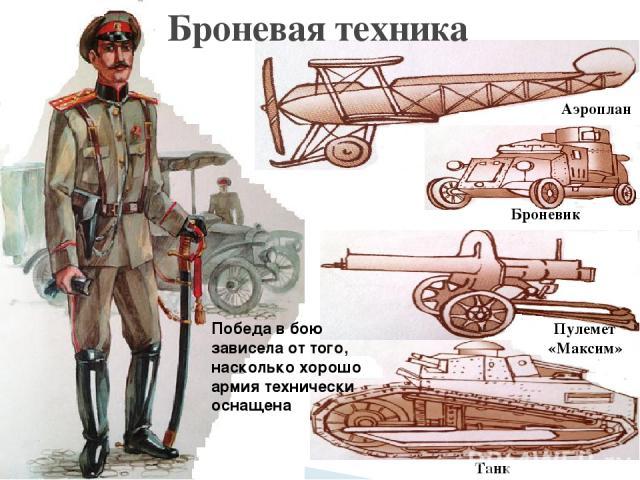 Броневая техника Аэроплан Броневик Пулемет «Максим» Танк Победа в бою зависела от того, насколько хорошо армия технически оснащена