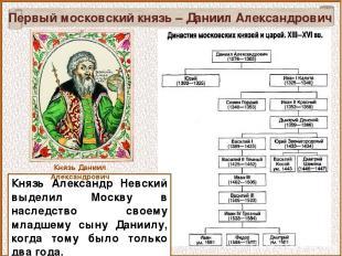 Первый московский князь – Даниил Александрович Князь Александр Невский выделил М