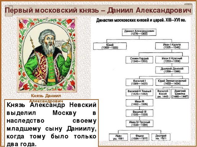 Первый московский князь – Даниил Александрович Князь Александр Невский выделил Москву в наследство своему младшему сыну Даниилу, когда тому было только два года. Князь Даниил Александрович
