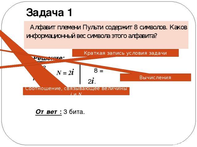 Алфавит племени Пульти содержит 8 символов. Каков информационный вес символа этого алфавита? Задача 1 Решение: N=8 i – ? 8 = 2i. i = 3. Ответ: 3 бита. N = 2i Соотношение, связывающее величины i и N Краткая запись условия задачи Вычисления