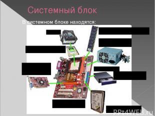 Системный блок В системном блоке находятся: Процессор (CPU) Кулер Оперативная па