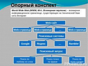 World Wide Web (WWW, Web, Всемирная паутина) – всемирное информационное хранилищ