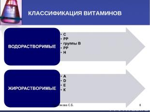 КЛАССИФИКАЦИЯ ВИТАМИНОВ Братякова С.Б. * Братякова С.Б.
