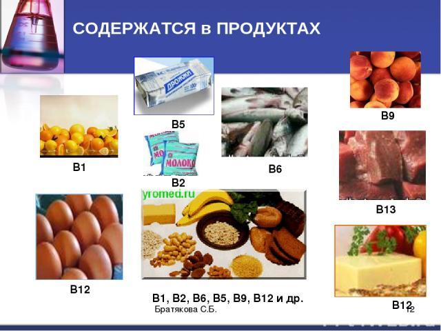СОДЕРЖАТСЯ в ПРОДУКТАХ B1 B2 B13 B12 B12 B9 B5 B6 В1, В2, В6, В5, В9, В12 и др. Братякова С.Б. * Братякова С.Б.