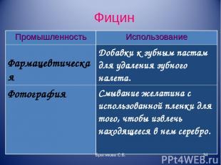 Фицин Братякова С.Б. * Промышленность Использование Фармацевтическая Добавки к з