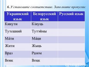 6. Установите соответствие. Заполните пропуски: Украинский язык Белорусский язык