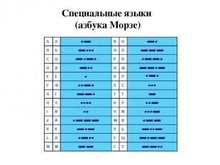 Специальные языки (азбука Морзе)