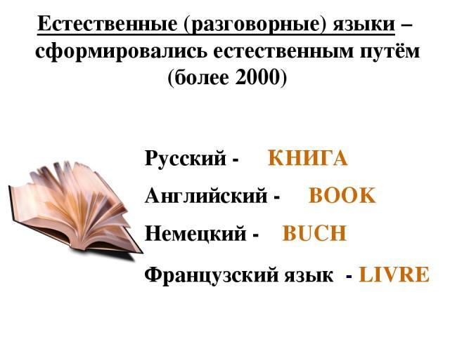 Естественные (разговорные) языки – сформировались естественным путём (более 2000) Русский - КНИГА Английский - BOOK Немецкий - BUCH Французский язык - LIVRE