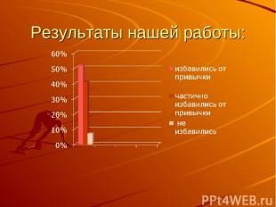 Результаты нашей работы: