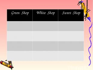 GreenShop White Shop Sweet Shop