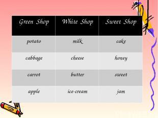 GreenShop White Shop Sweet Shop potato milk cake cabbage cheese honey carrot but