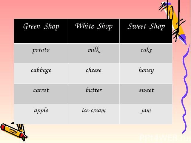 GreenShop White Shop Sweet Shop potato milk cake cabbage cheese honey carrot butter sweet apple ice-cream jam